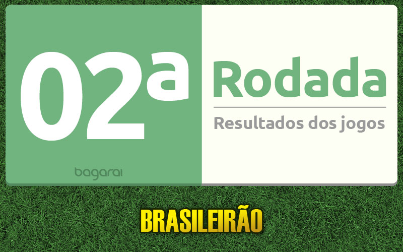 Resultados dos jogos de hoje pelo Brasileirão 2015 na segunda rodada