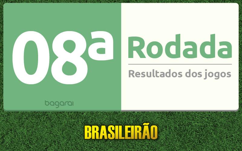 Resultados dos jogos da 8ª rodada do Campeonato Brasileiro 2015