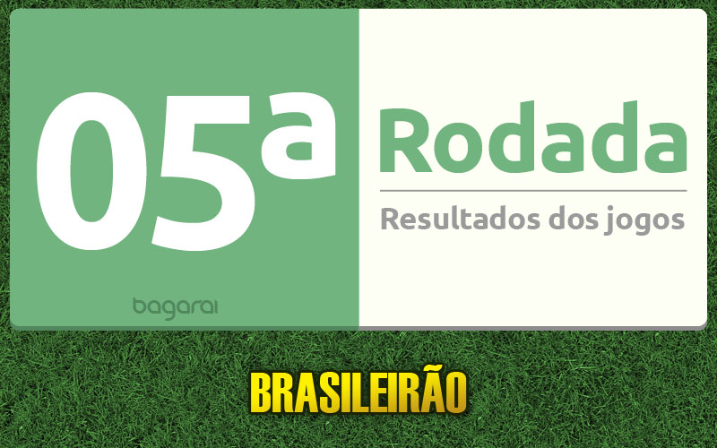 Resultados dos jogos da 5ª rodada e tabela do Brasileirão 2015