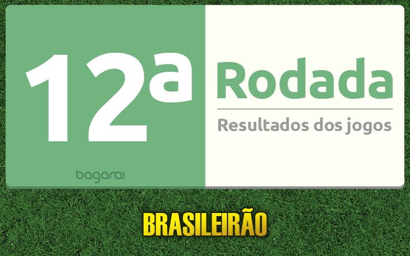 Galo Mineiro segue no topo da tabela do Brasileirão 2015