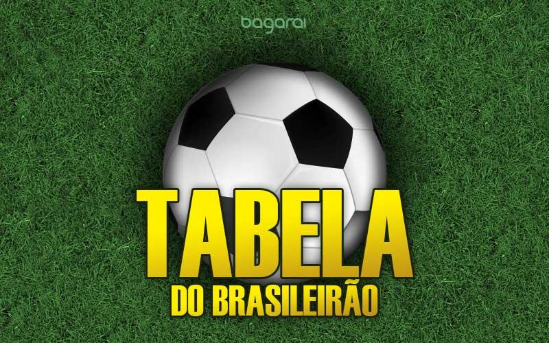 Tabela do Brasileirão 2016