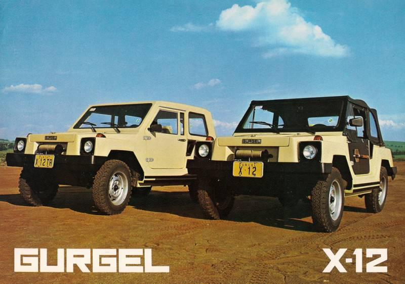 8 modelos provam que a Gurgel era incrível