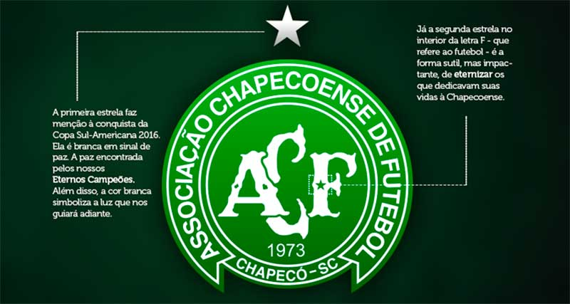 Conheça o novo escudo do Chapecoense