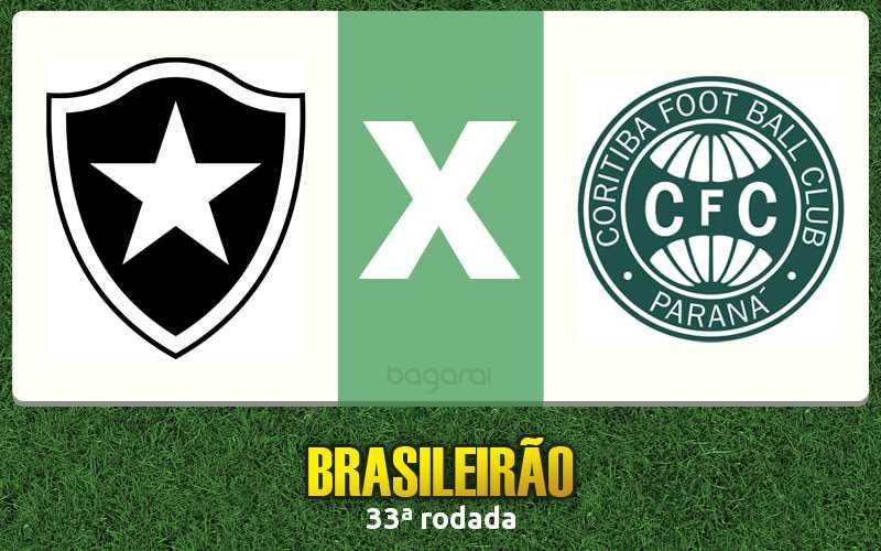 Brasileirão 2016: Botafogo e Coritiba empatam na 33ª rodada